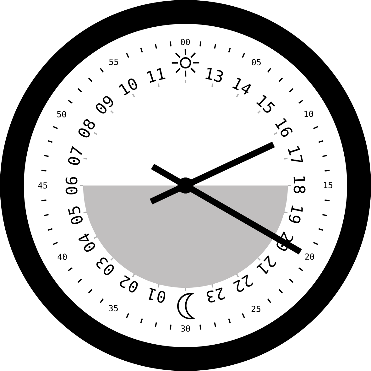 24-Hour '12'-at-the-top Analog Clock - Staticfree Info.